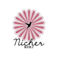 Nicher featured image